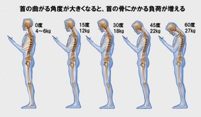 京都の肩こり整体・骨盤矯正治療院画像