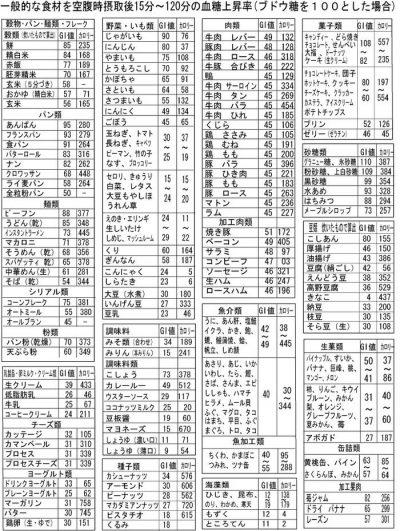 腰痛治療、肩こり治療、産後骨盤矯正、交通事故治療、京都市西京区